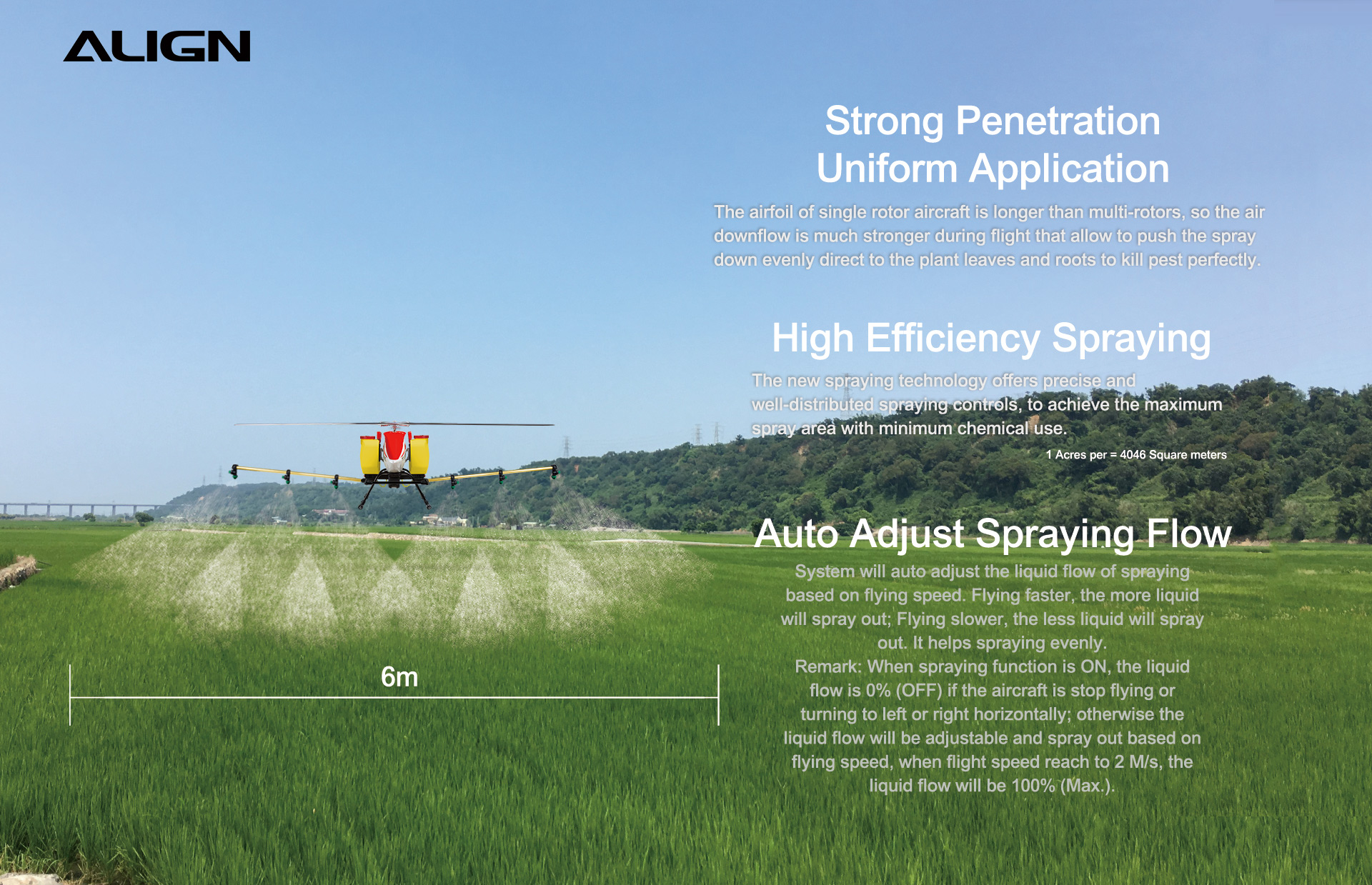 ALIGN E1 V2 Agricultural Helicopter Crop Spraying Drone Combo, Battery Powered, Two-Blade Rotor